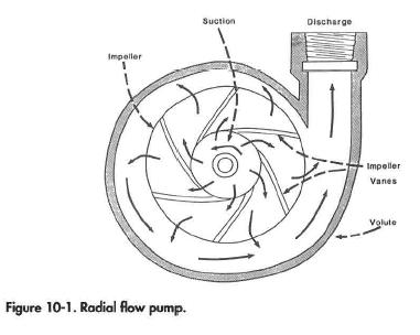 Oil Jack Diagram Oil Jack Animation Wiring Diagram ~ Odicis