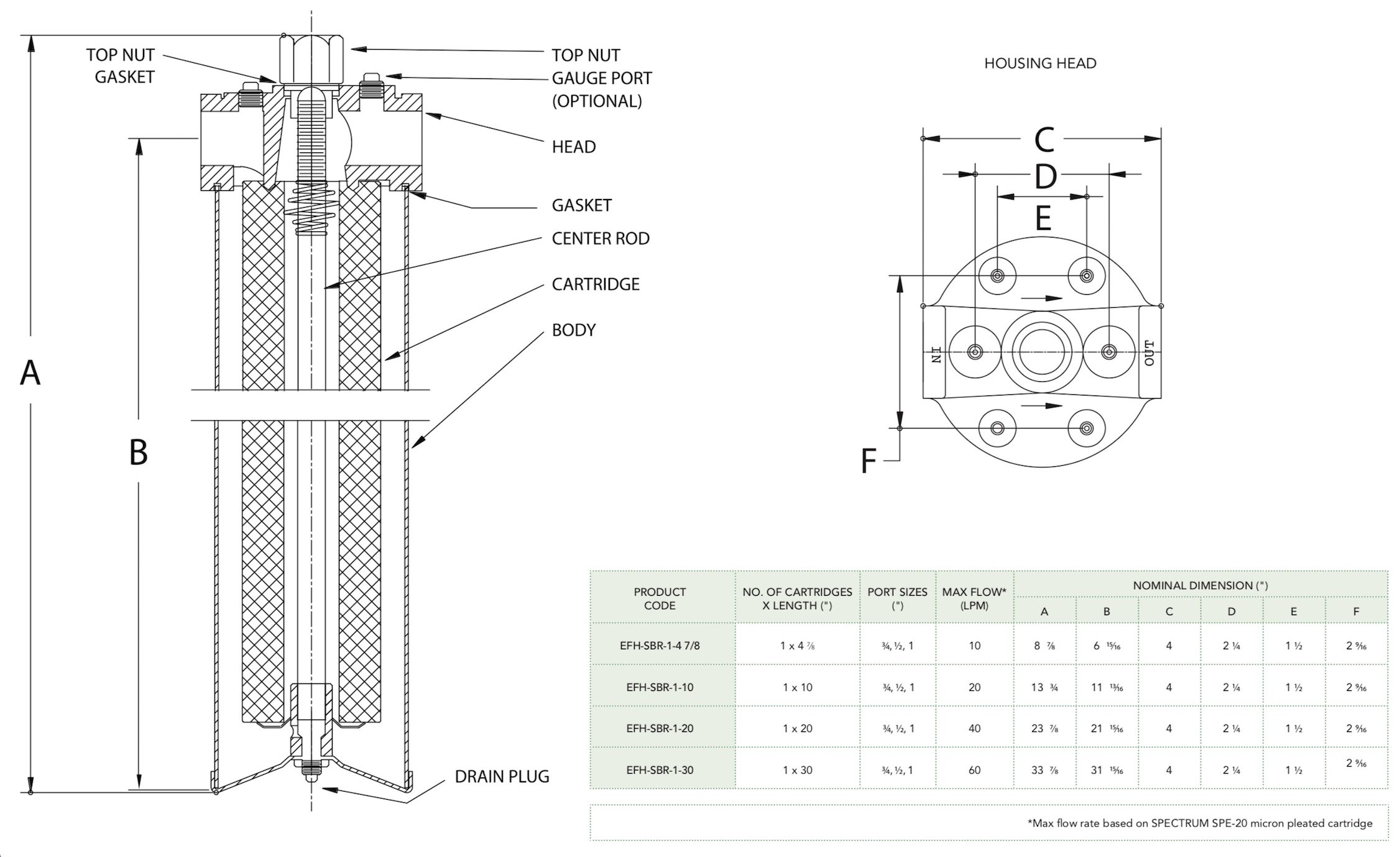 Spectrum Efh Economy 10 316 Stainless Steel Filter Housing Amp Elements
