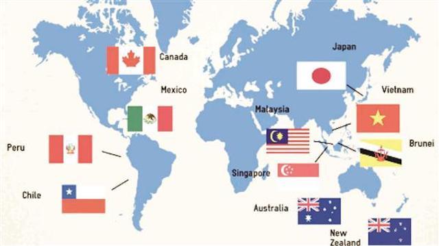Recuperación Económica, Coronavirus, México, TIPAT, TPP-11