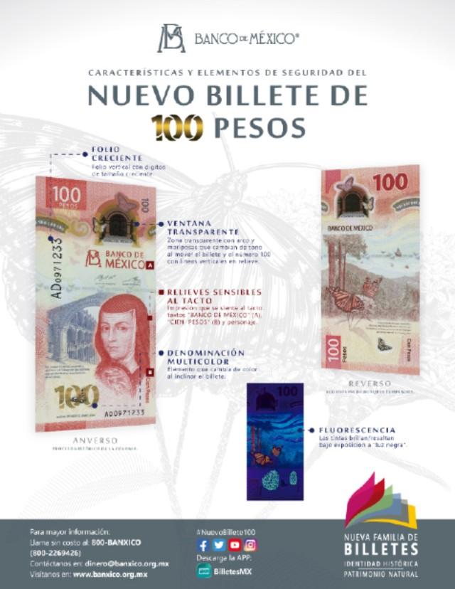 Estos son los elementos de seguridad del papel moneda