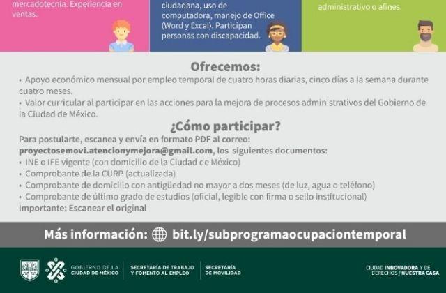 Requisitos para trabajar CDMX