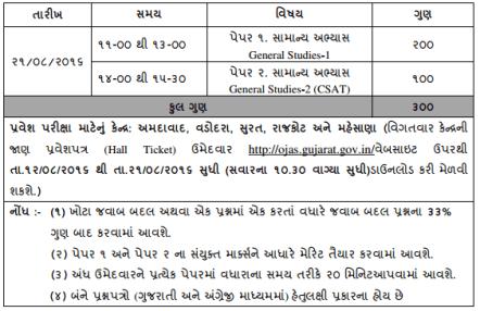 SPIPA Exam details 2016