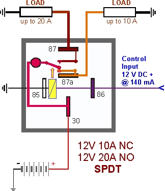 double pole relay wiring diagram honeywell lyric t5 spdt 12v 20a/10a 85 ohm coil