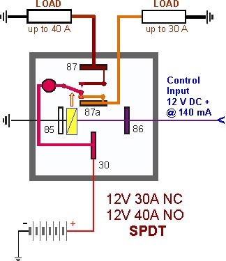 Simple 12v Horn Wiring Diagram Relay Spdt 12v 40a 30a 85 Ohm Coil