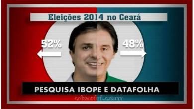 Foto de Datafolha e Ibope: Institutos empatam nos resultados, e apontam emparelhamento dos candidatos no Ceará