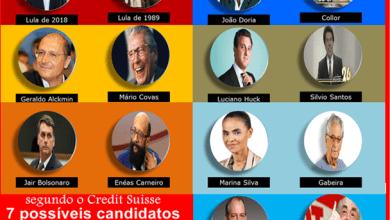 Foto de Sete dos possíveis candidatos à presidência de 2018 se parecem com os de 1989; entenda