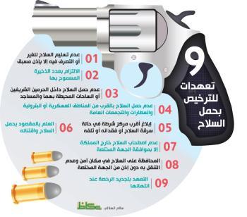 «الداخلية»: 9 تعهدات واجتياز الفحص الطبي لترخيص الأسلحة