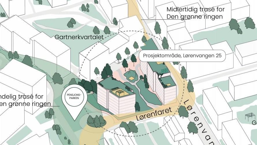 I oktober 2020 skrev vi denne saken om en spørreundersøkelse knyttet til et nytt boligprosjekt i Lørenvangen 25. Nå er resultatet her etter 645 har svart på undersøkelsen. Kort fortalt […]