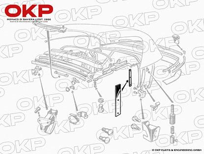 OKP Parts and Engineering GmbH