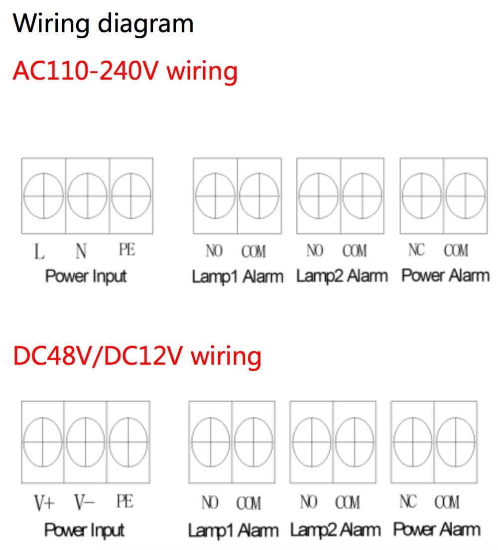 medium resolution of l 810 obstruction lights faa approved dual aviation obstruction light solar obstruction lighting