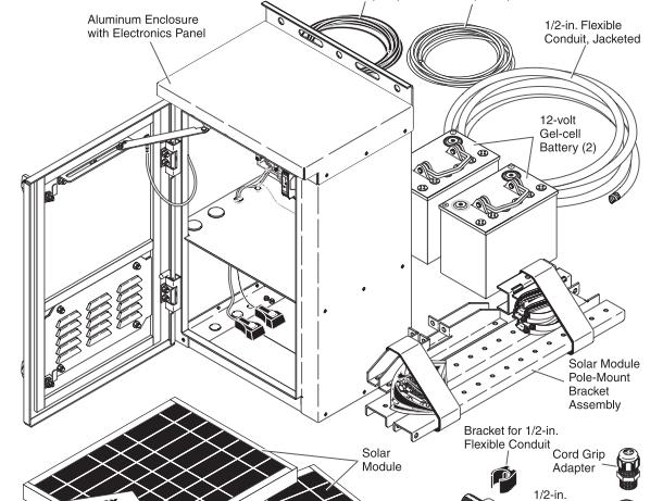 Electronic Solar Street Night Lights Diagrams : How Do