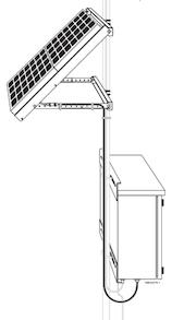 OkSolar.com : solar systems >remote solar power supply dc