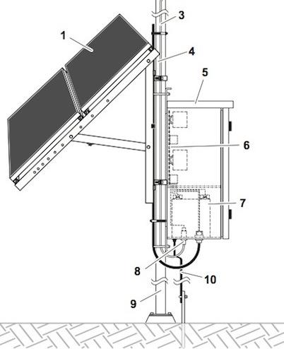 Solar Powered Pipeline Lighting Explosion Proof