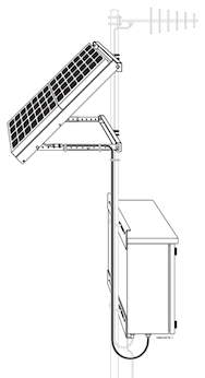 Off Grid Solar Power System Battery Power Systems Off-Grid