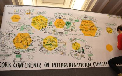 Announcing the Cork Conference on Intergenerational Climate Justice 2021