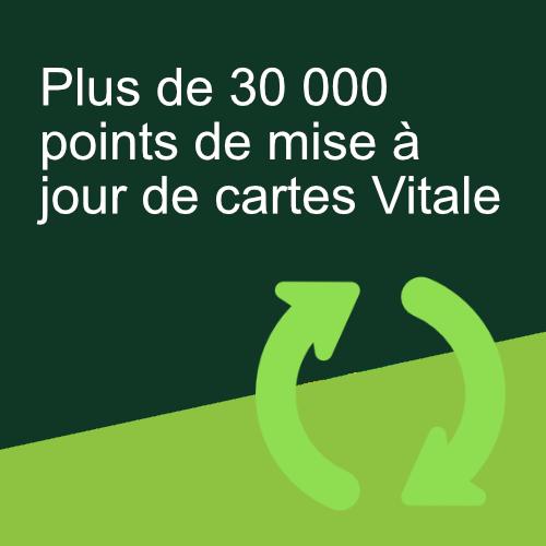 Olaqin 30 000 points de MAJ Cartes Vitale