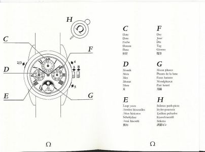 An English Omega Owners Manual for the 1118 moonphase movement