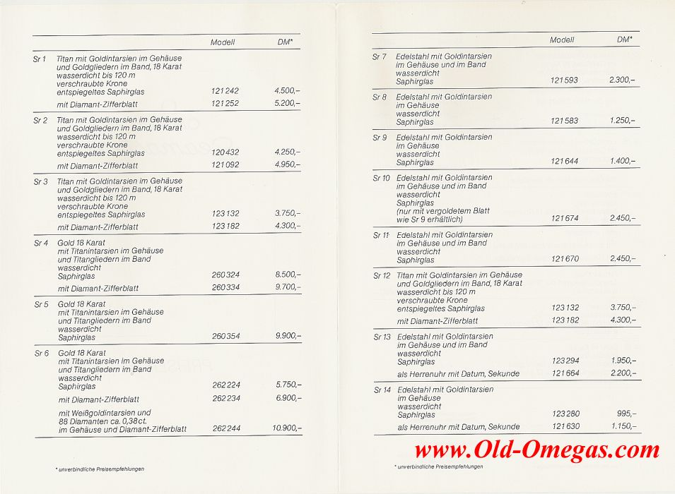 A German Omega Seamaster catalogue from 1988