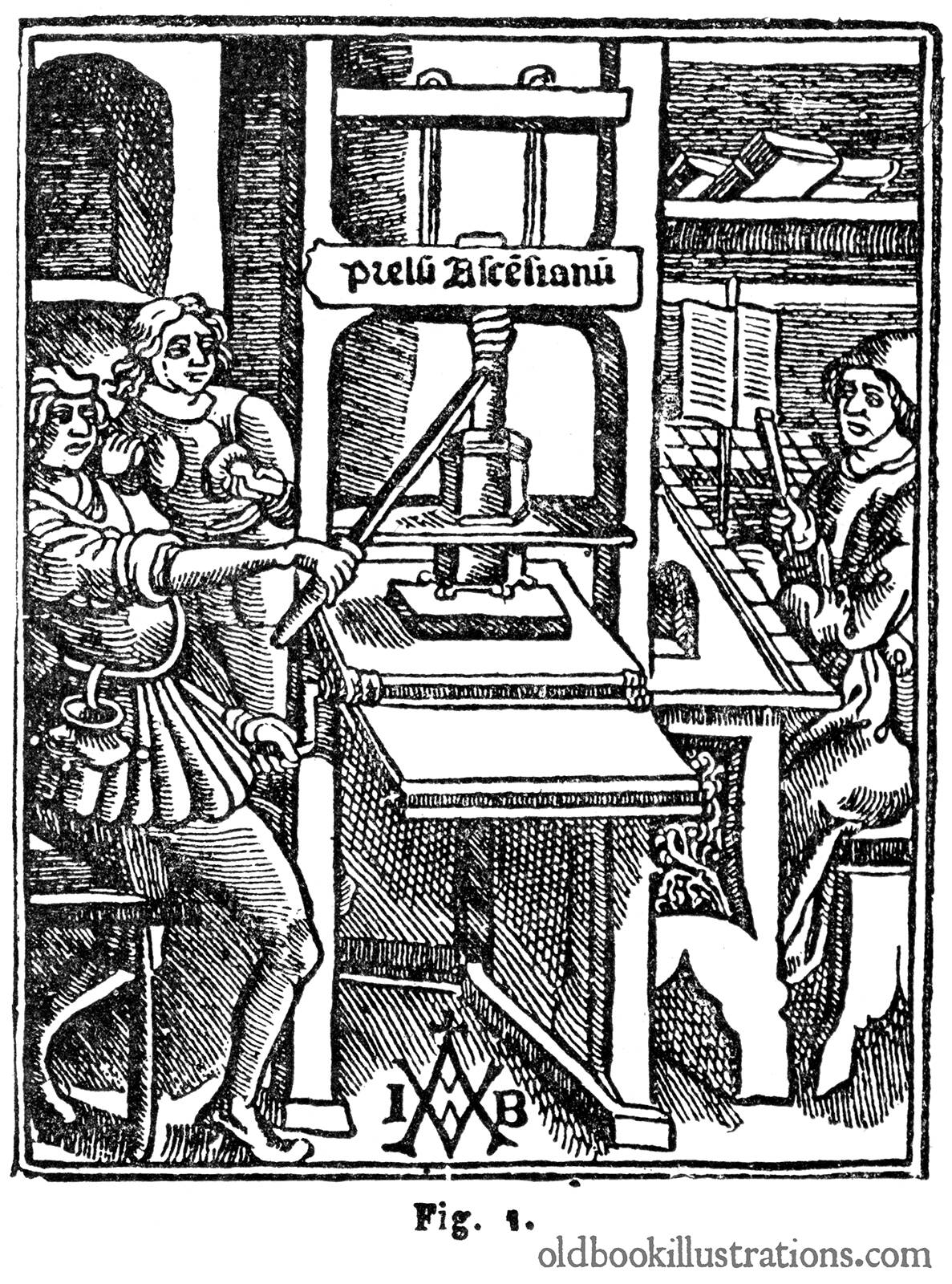 Old Printing Press Old Book Illustrations