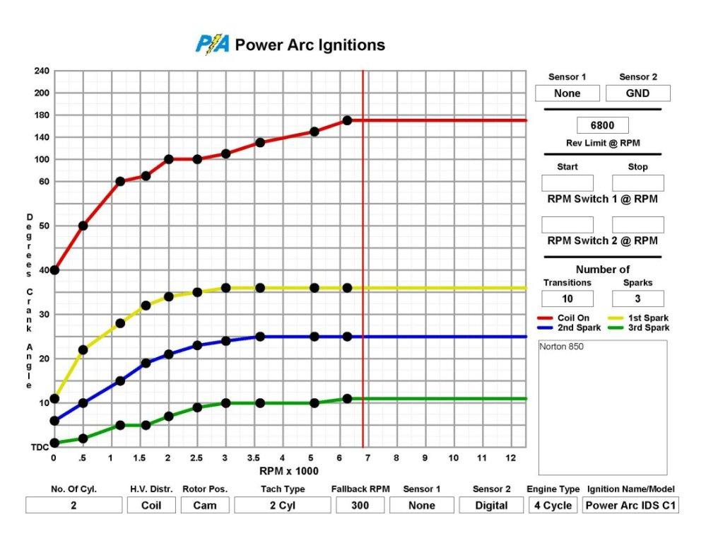 medium resolution of generic power arc map