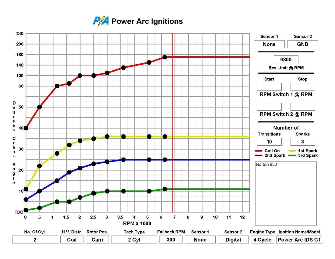 hight resolution of generic power arc map