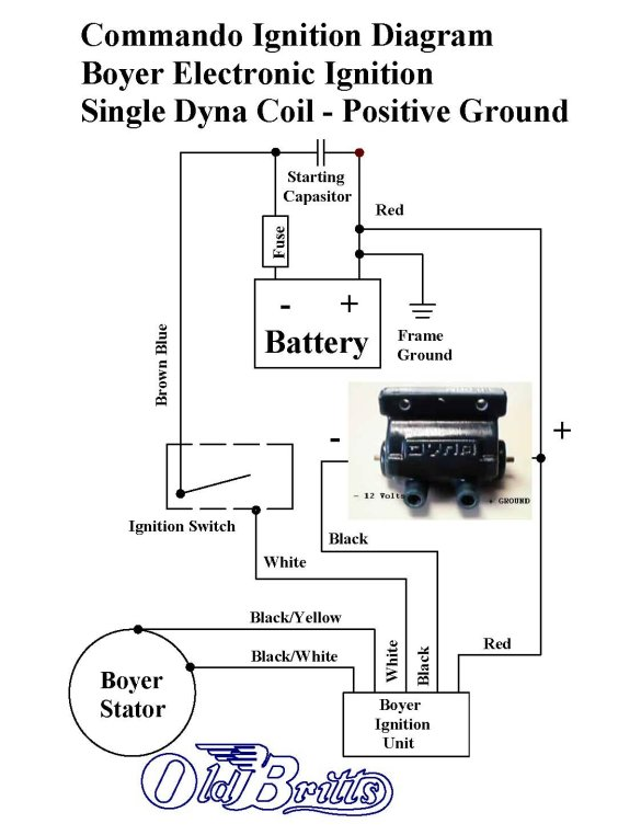 1978 honda cb750 wiring diagram 2004 gmc radio old britts simplified diagrams boyer dyna coil positive ground