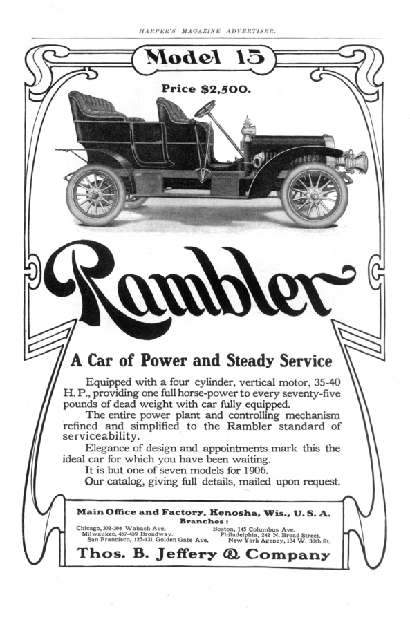 Directory Index: Rambler Ads
