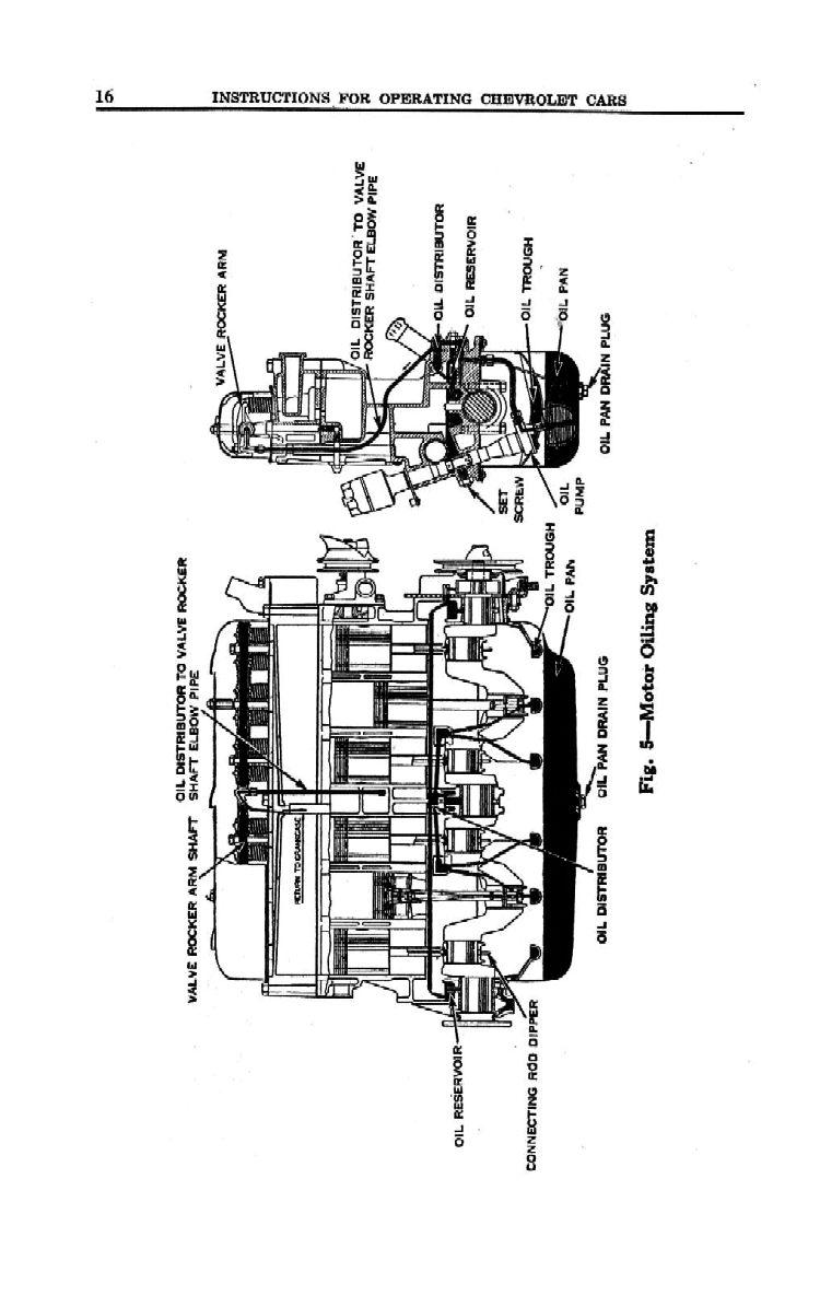Directory Index: Chevrolet/1930_Chevrolet/1930_Chevrolet
