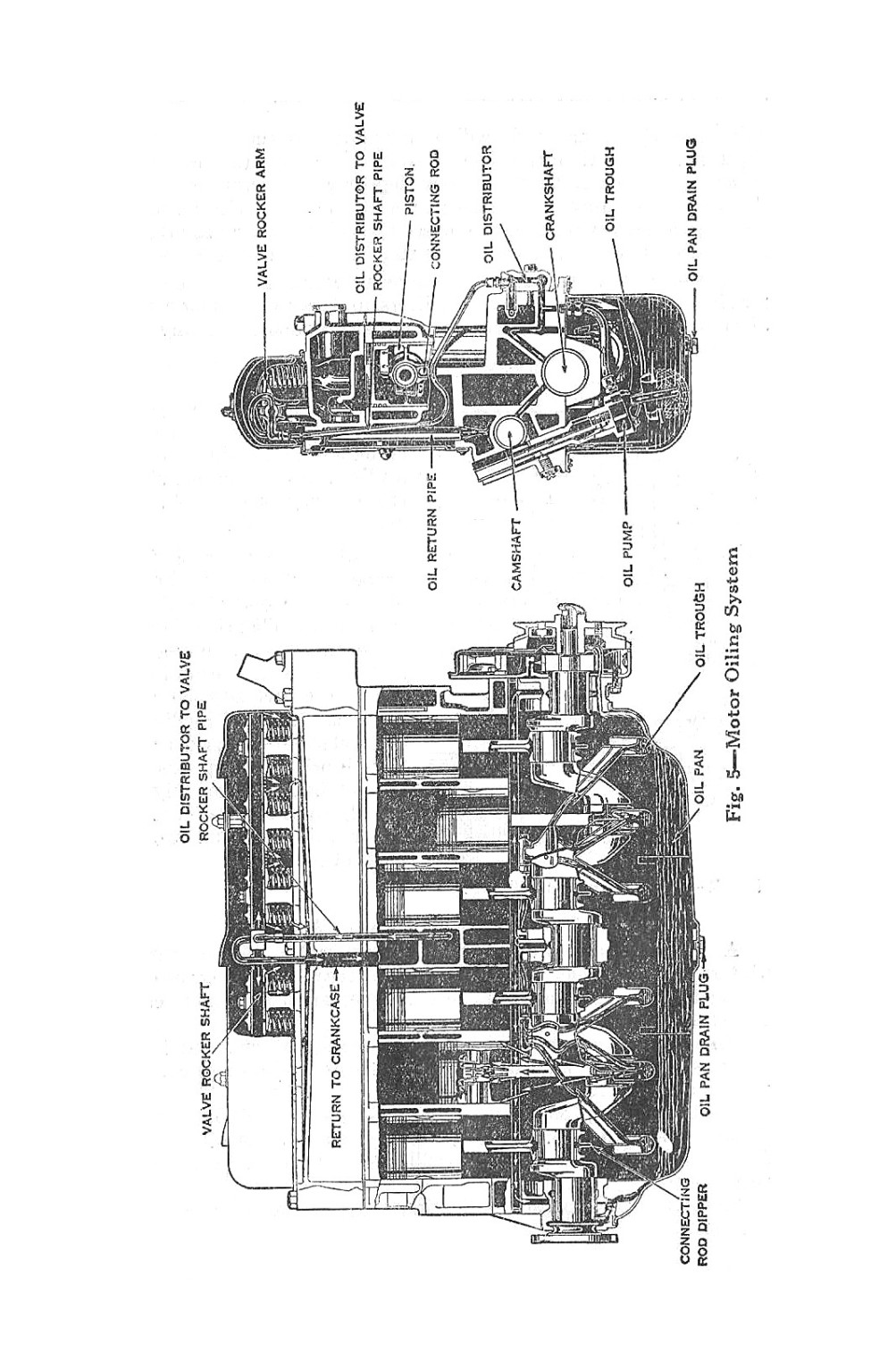 1933 Chevrolet Eagle Users Manual