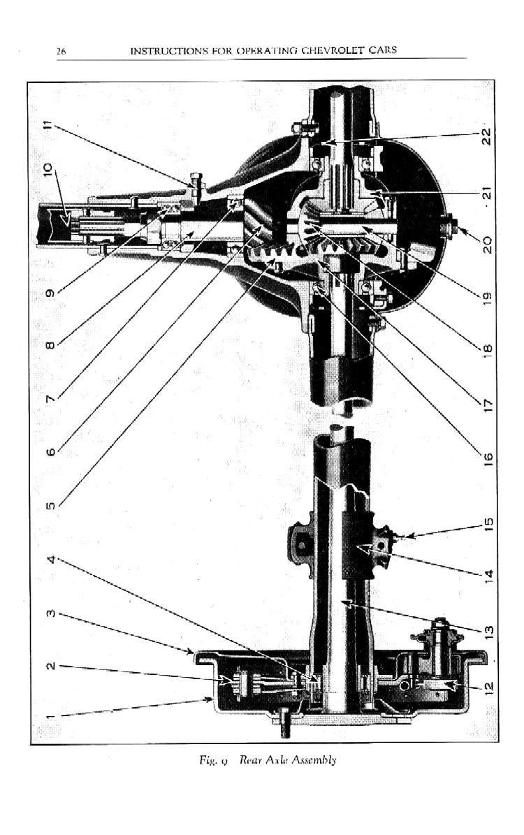 Directory Index: Chevrolet/1934_Chevrolet/1934_Chevrolet
