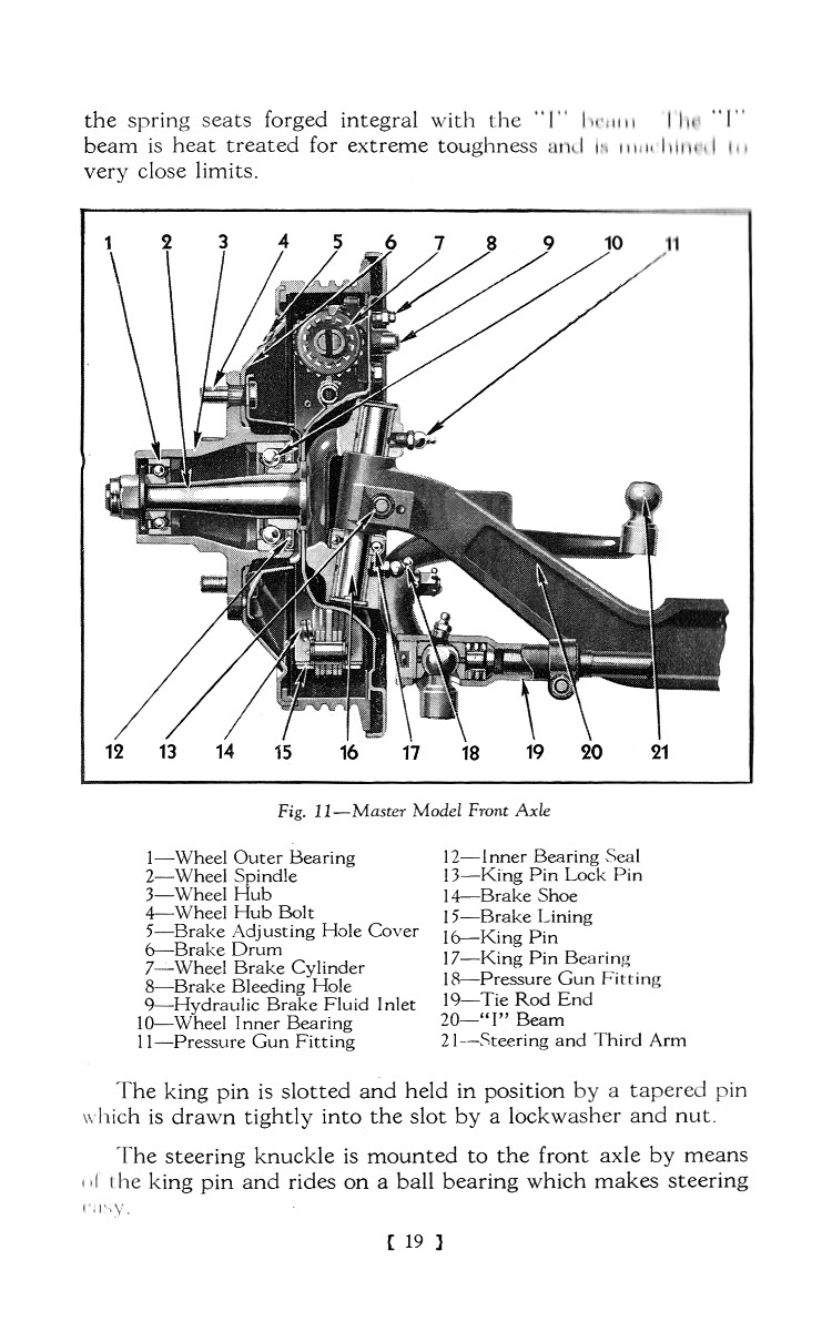Directory Index: Chevrolet/1938_Chevrolet/1938_Chevrolet