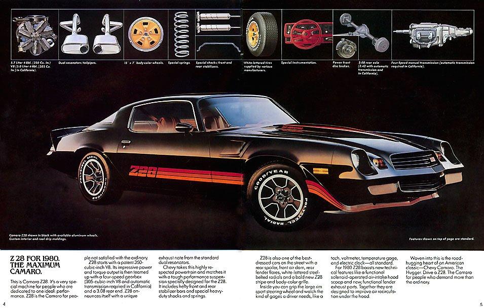 1980 Chevrolet Camaro Z28 | Eighties Cars