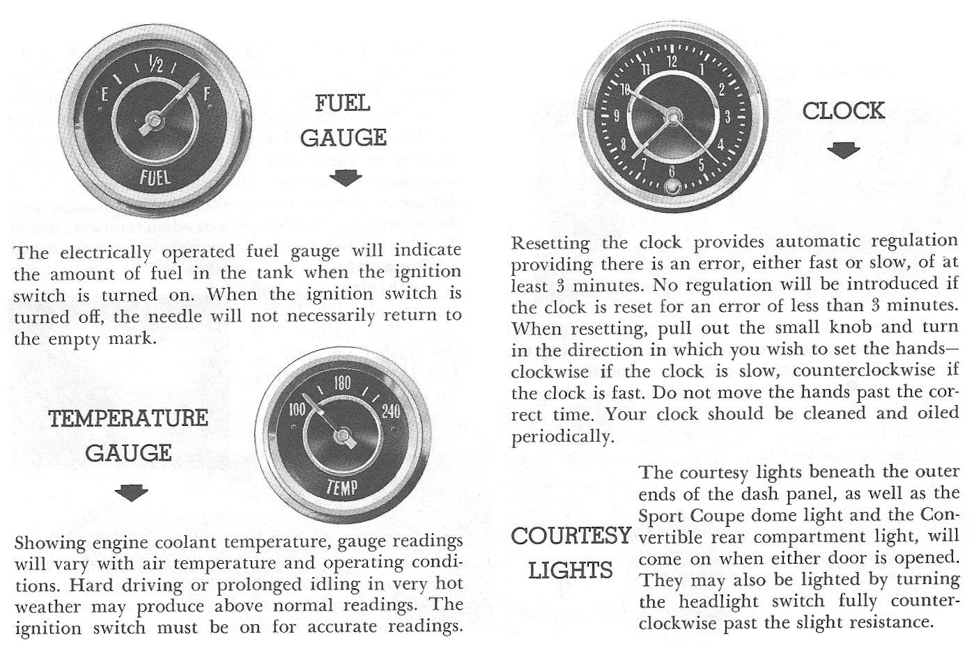 Directory Index: Chevrolet_Corvette/1964_Chevrolet