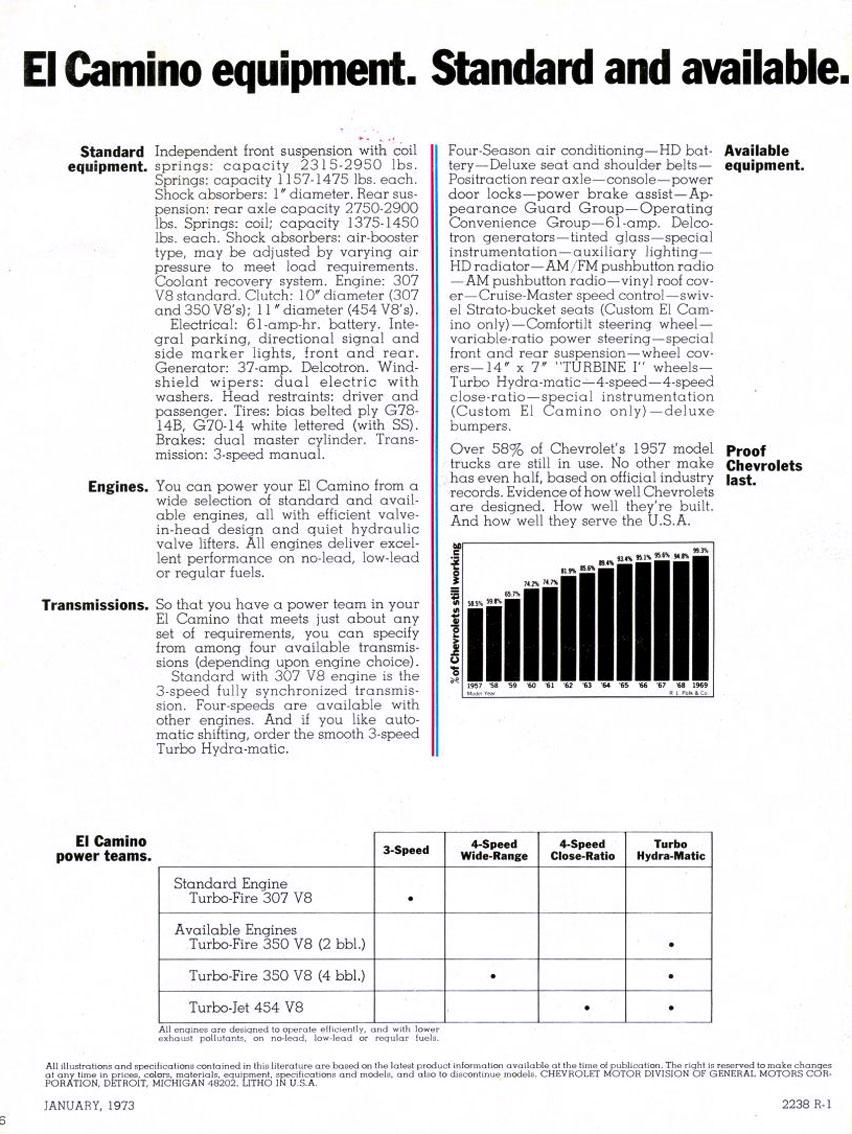Directory Index: Chevrolet_El_Camino-GMC_Caballero/1973