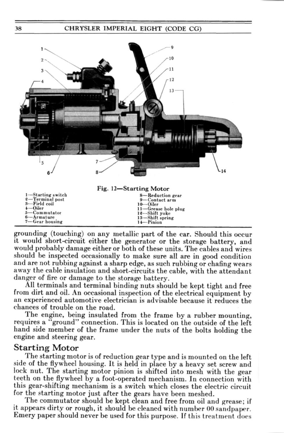 Directory Index: Chrysler_and_Imperial/1931_Chrysler/1931