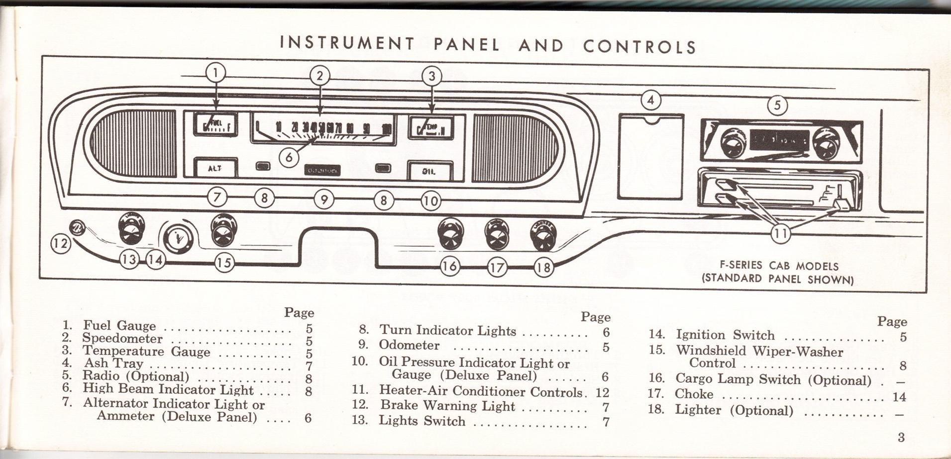 Directory Index: FMC Trucks-Vans/1969_Trucks-Vans/1969