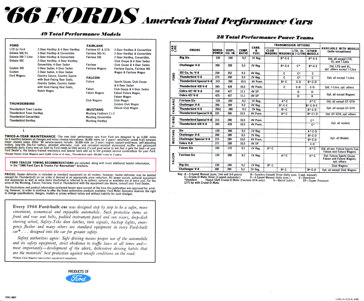 Directory Index: Ford/1966_Ford/1966_Ford_Full_Line_Brochure
