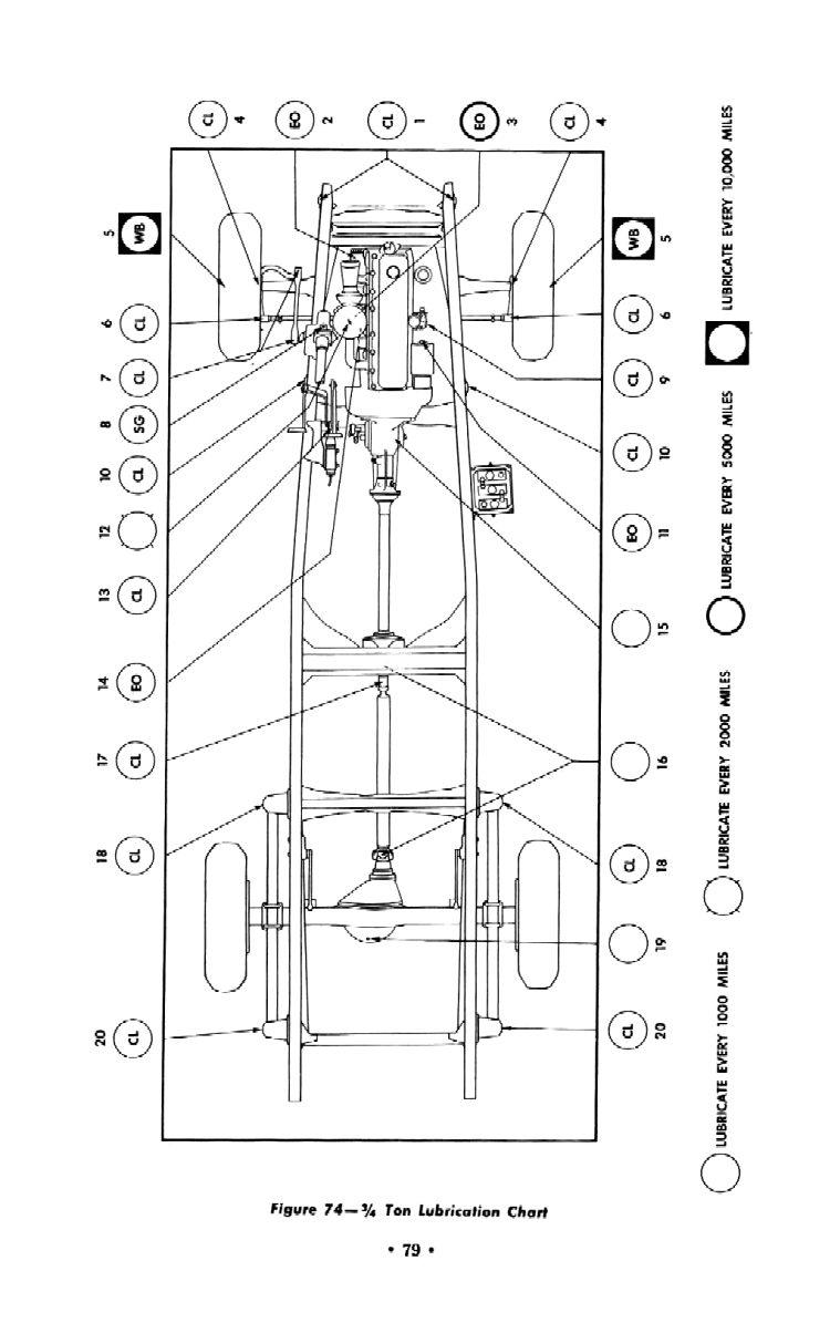 Directory Index: GM Trucks and Vans/1948_Trucks_and_Vans