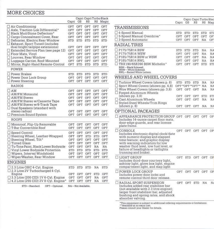 Directory Index: Mercury/1981_Mercury/1981_Mercury_Capri