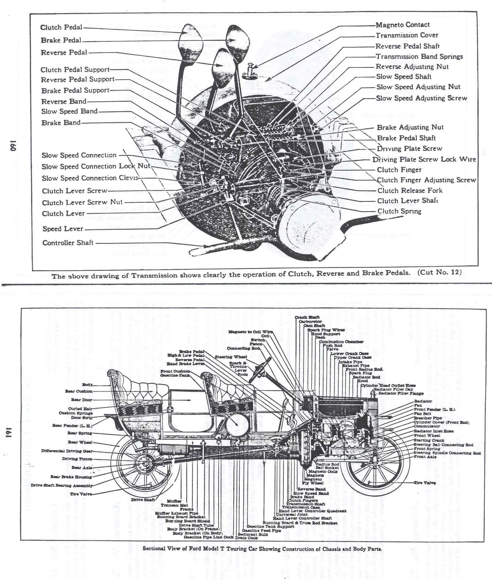 Model T Manual / Model T 160_61.jpg