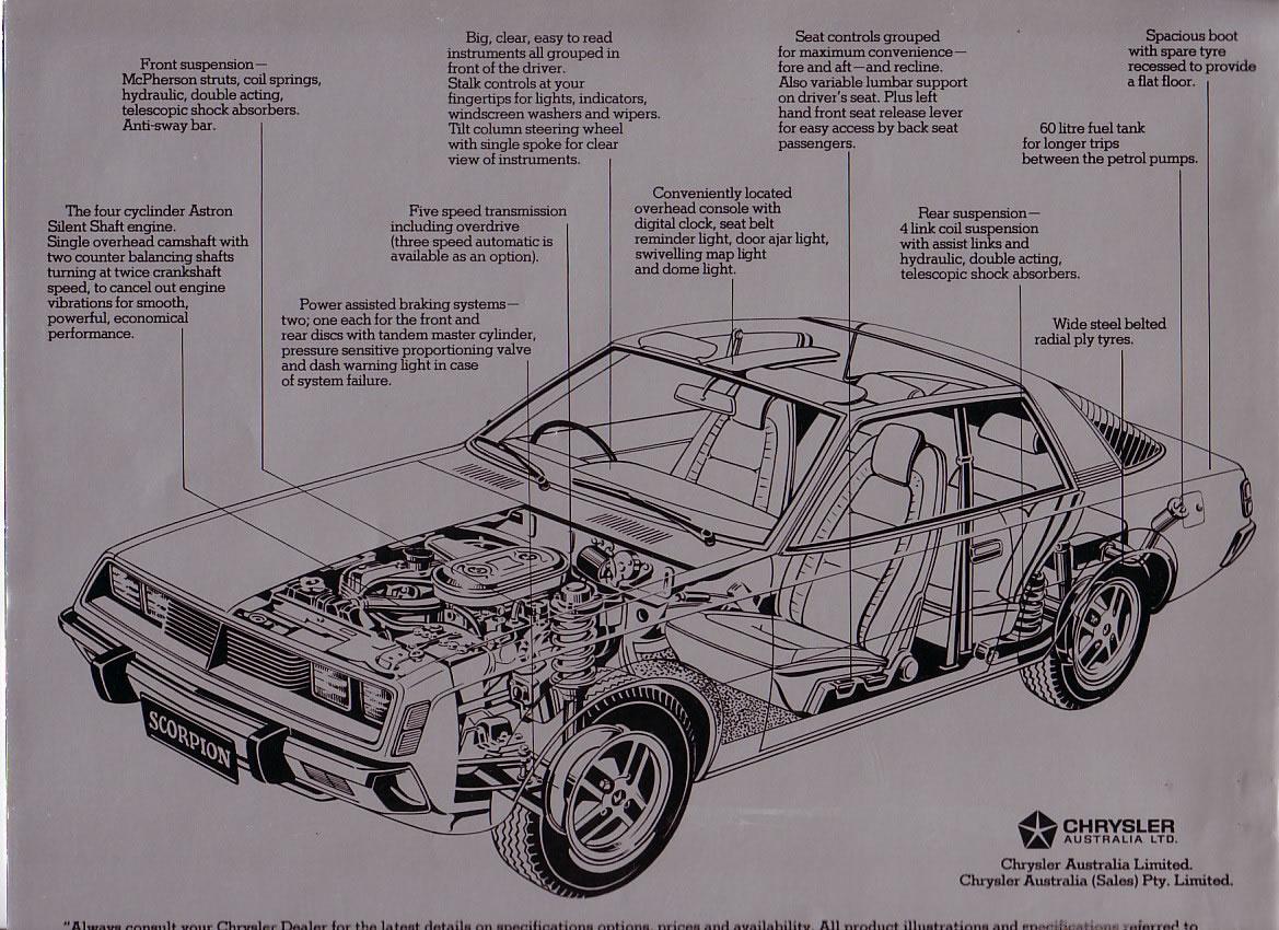 1978 Chrysler Sigma Scorpion (Australia) / Scorpion_back.jpg