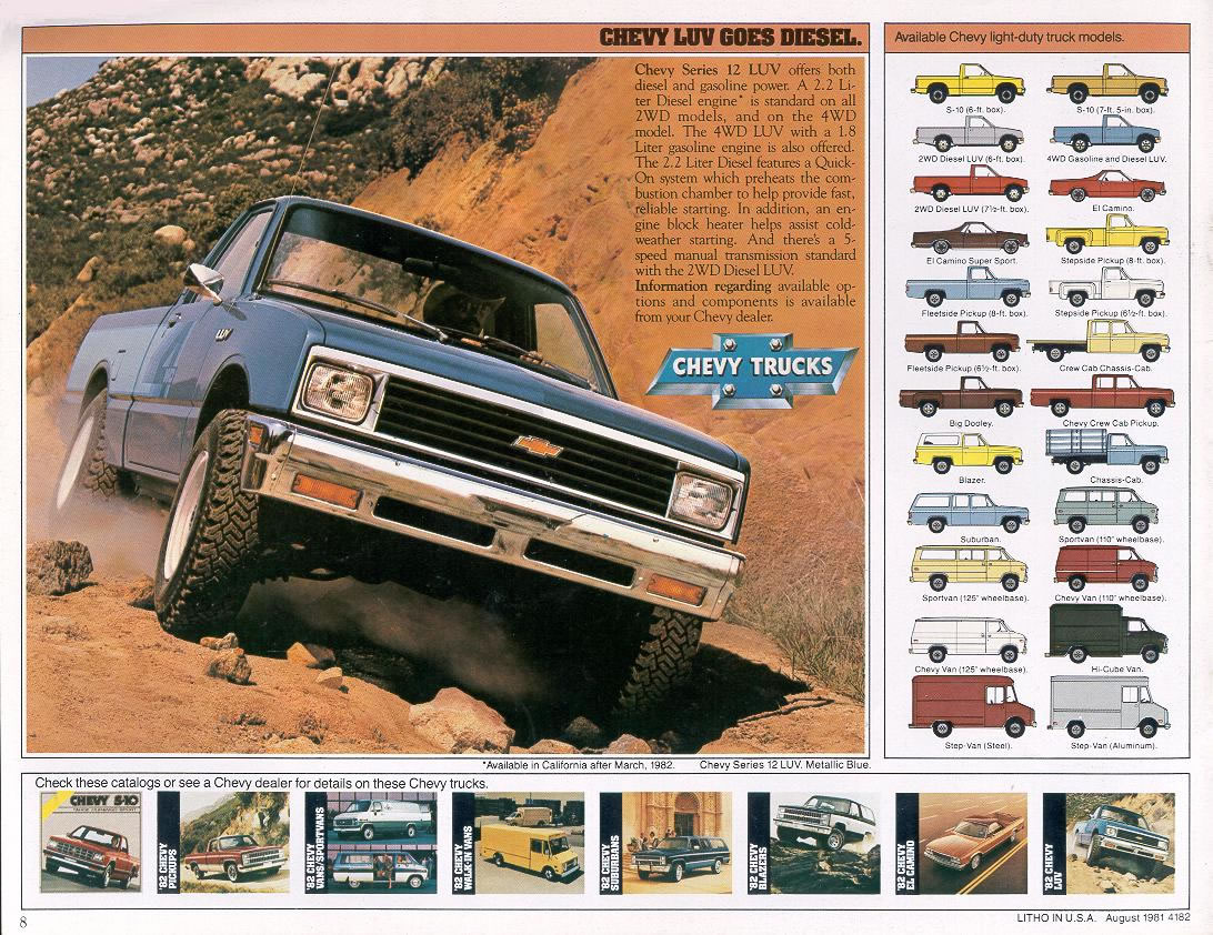 hight resolution of 1982 chevrolet and gmc truck brochures 1982 chevy trucks 08 jpg