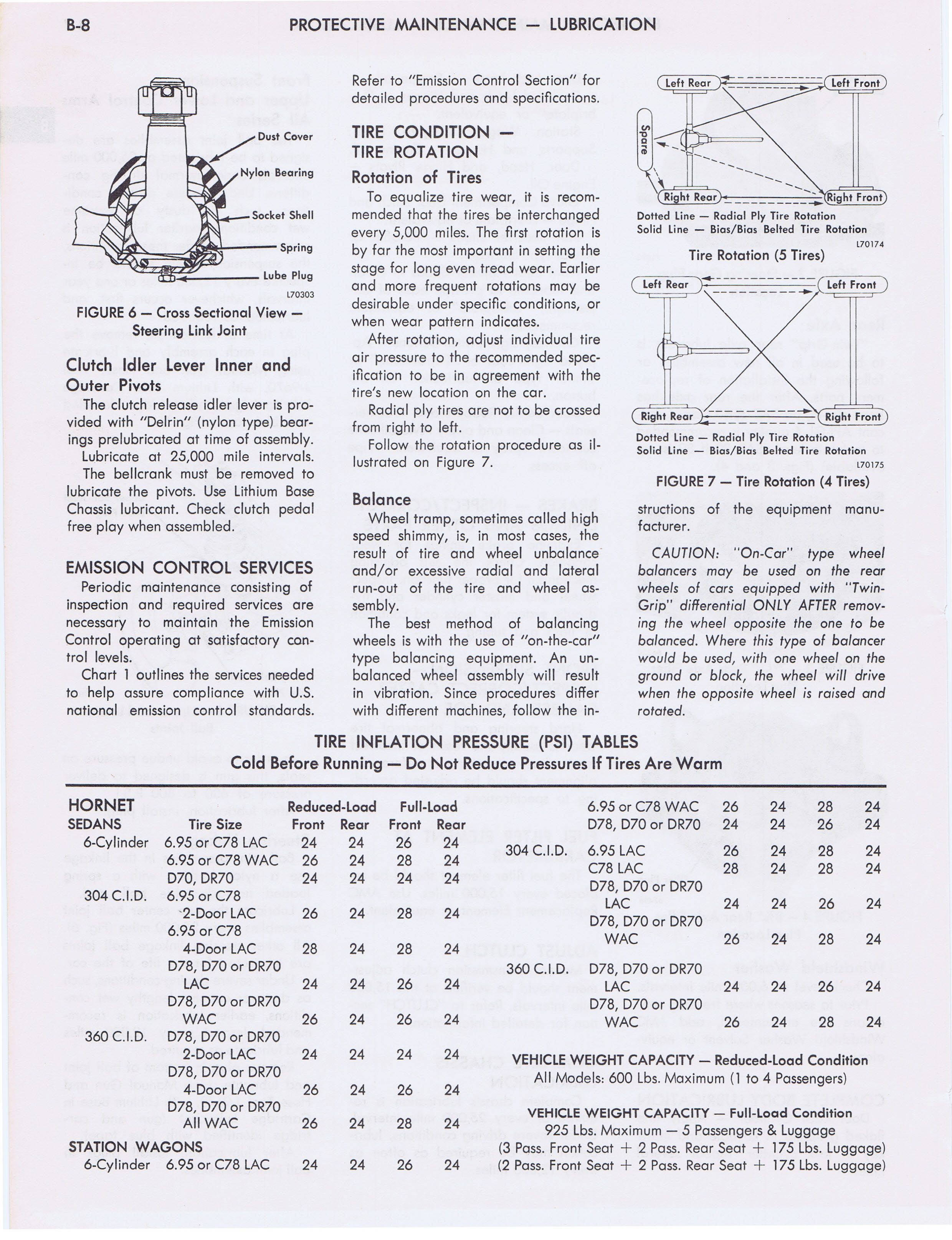 1973 AMC Technical Service Manual page 16 of 487
