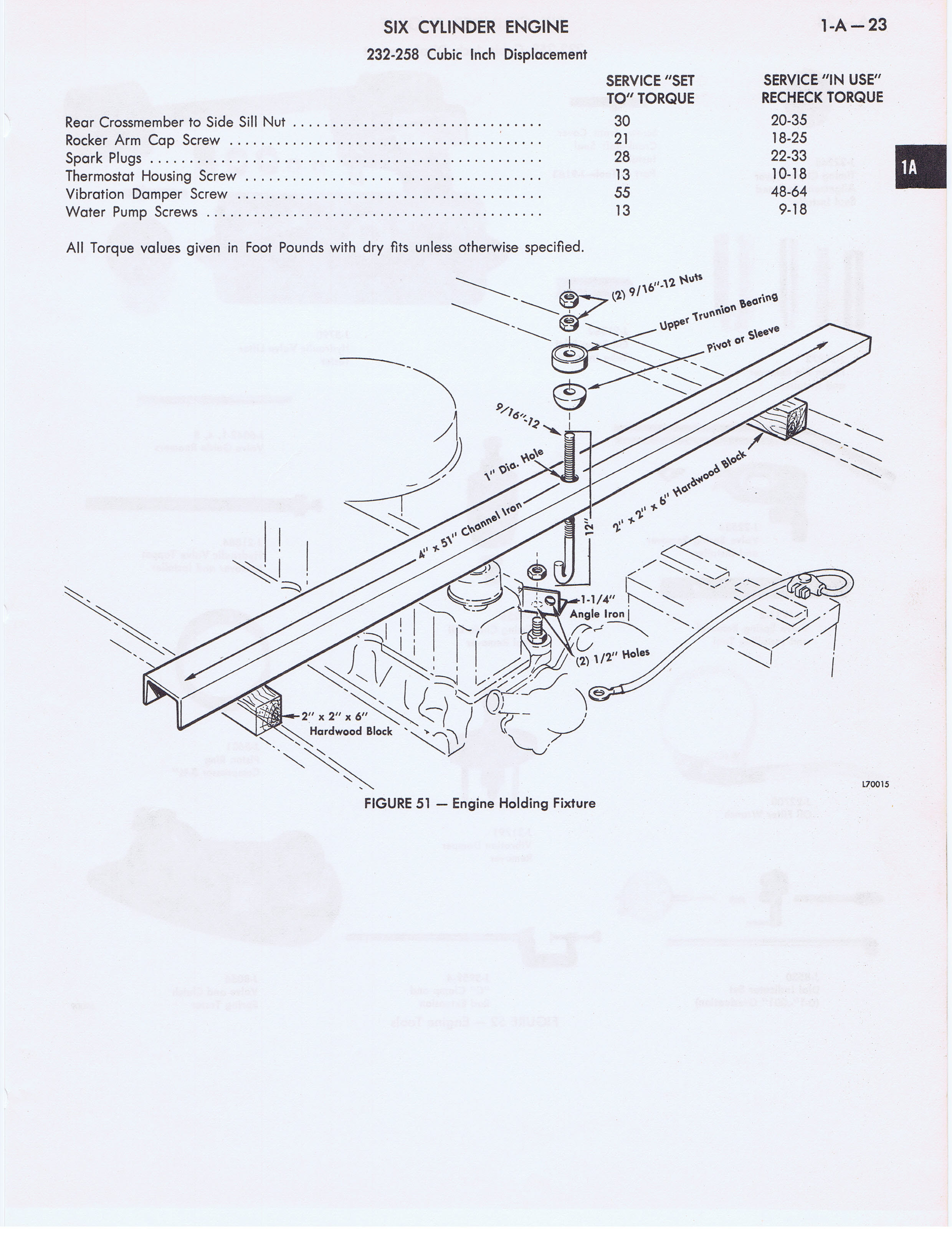 1973 AMC Technical Service Manual page 45 of 487