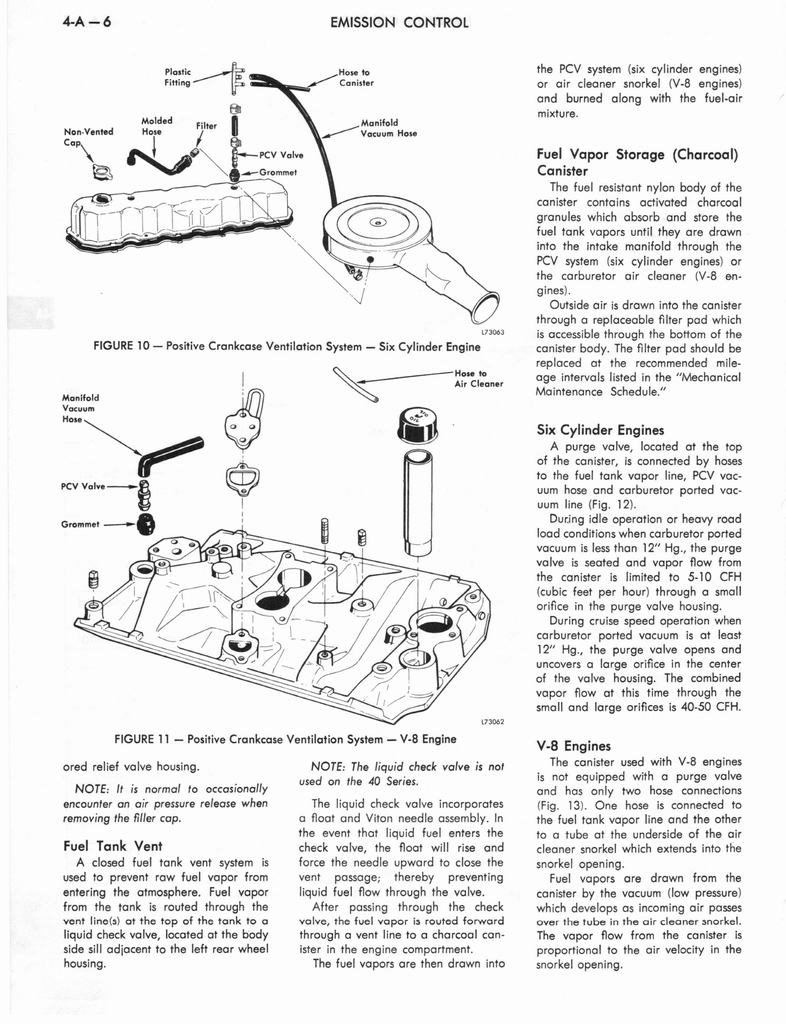 1973 AMC Technical Service Manual page 172 of 487
