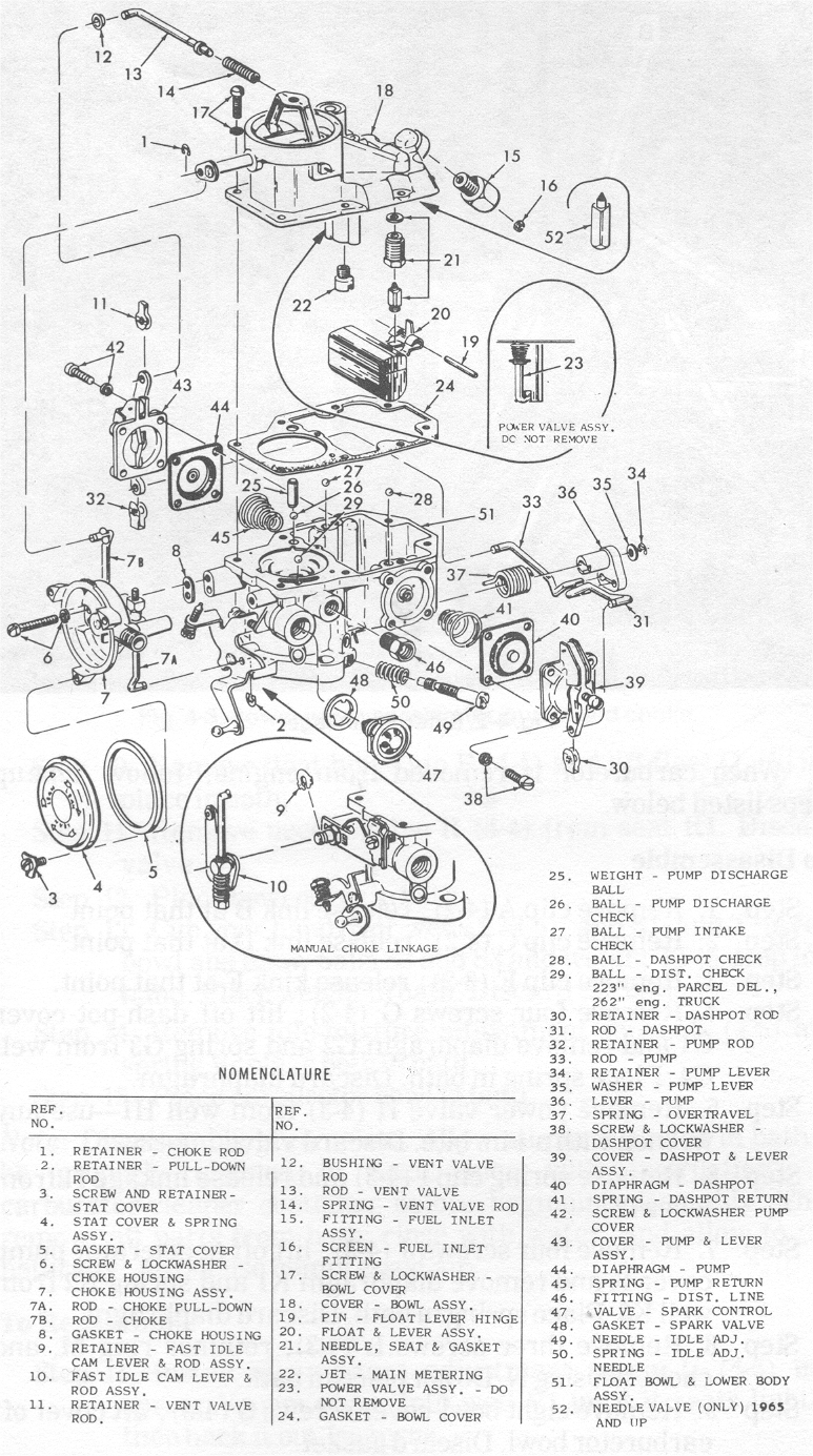 Ford F1 Carburetor Rebuilding Instructions