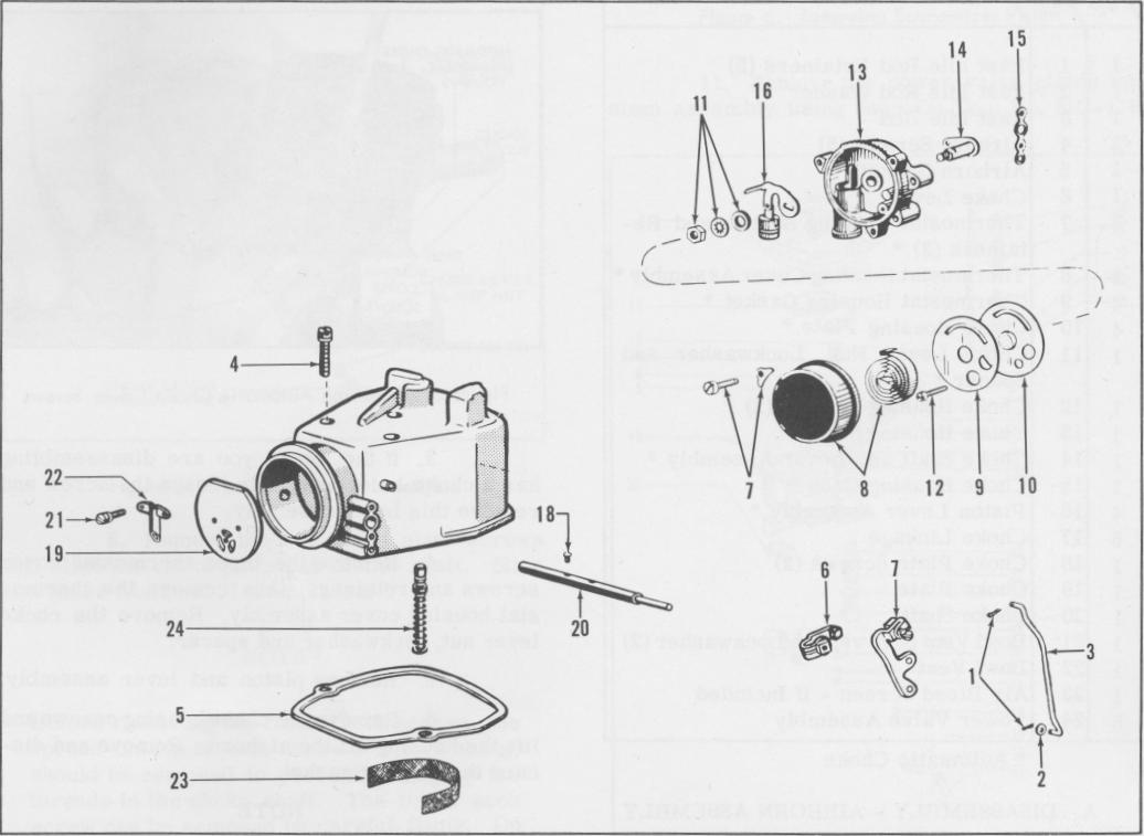 Holley 885 / 885FFG carb manual