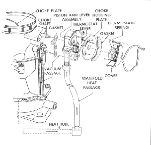 Edelbrock Electric Choke Wiring Edelbrock Choke Kit Wiring