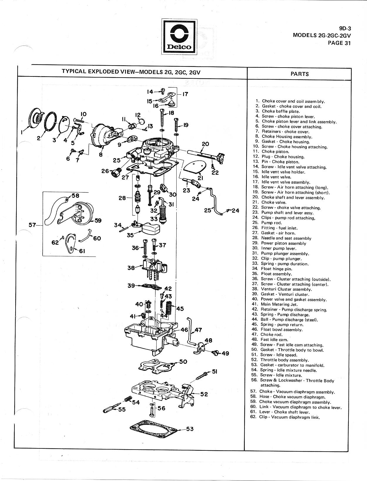 Rochester 2 Jet Carb Manual The Old Car Manual Project