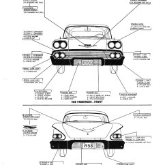 Gm Wiring Diagrams Online Diagram Of A Light Switch 1958 Chevrolet Manual 58 Chevy Ebay Get